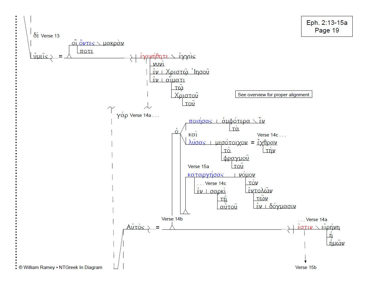 Ephesians ntgreek in diagram eph 213 15a pooptronica