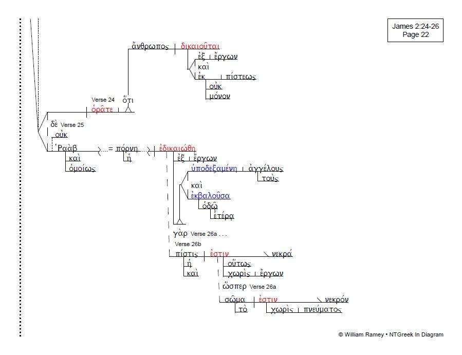 Master Diagram Upgrade