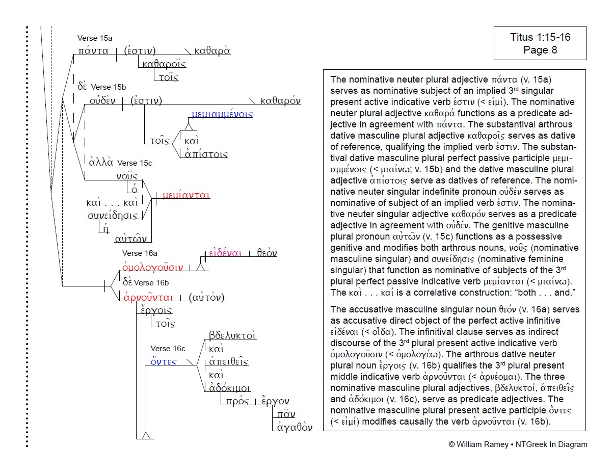 1 2 timothy titus ntgreek in diagram rh inthebeginning org Roman Republic Roman Villa Diagram