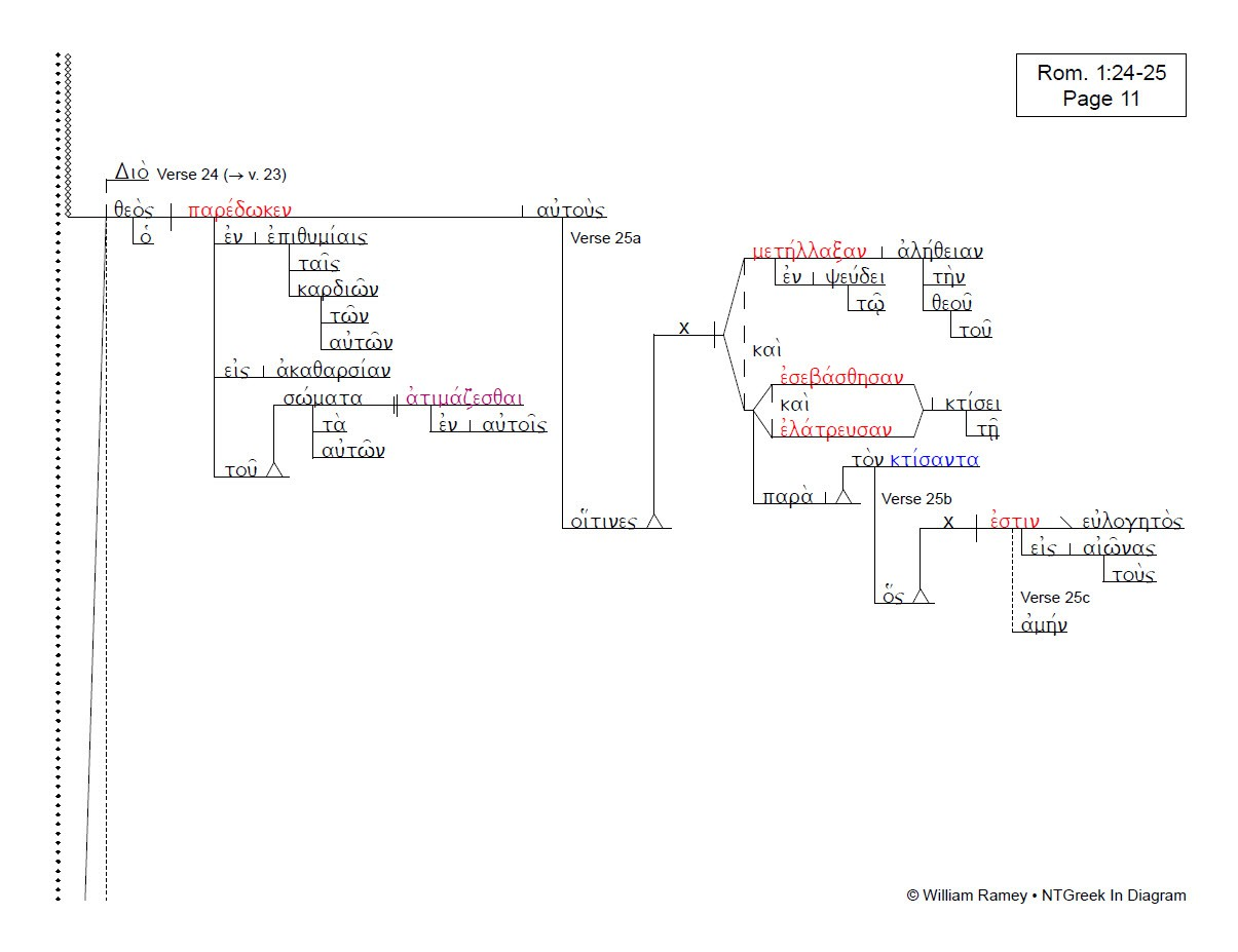 English Diagram Romans Block And Schematic Diagrams