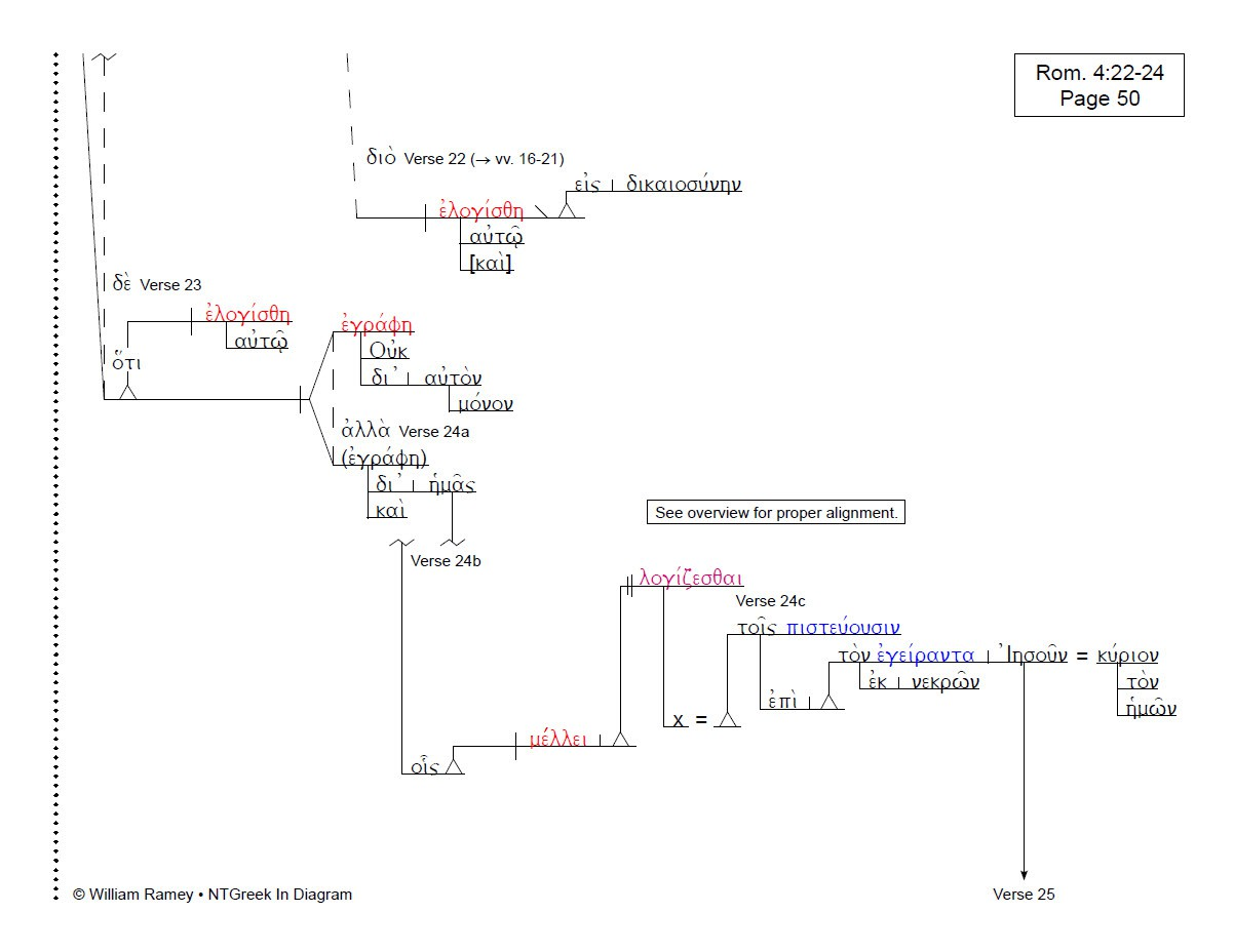 Romans ntgreek in diagram rom 422 24 ccuart Image collections