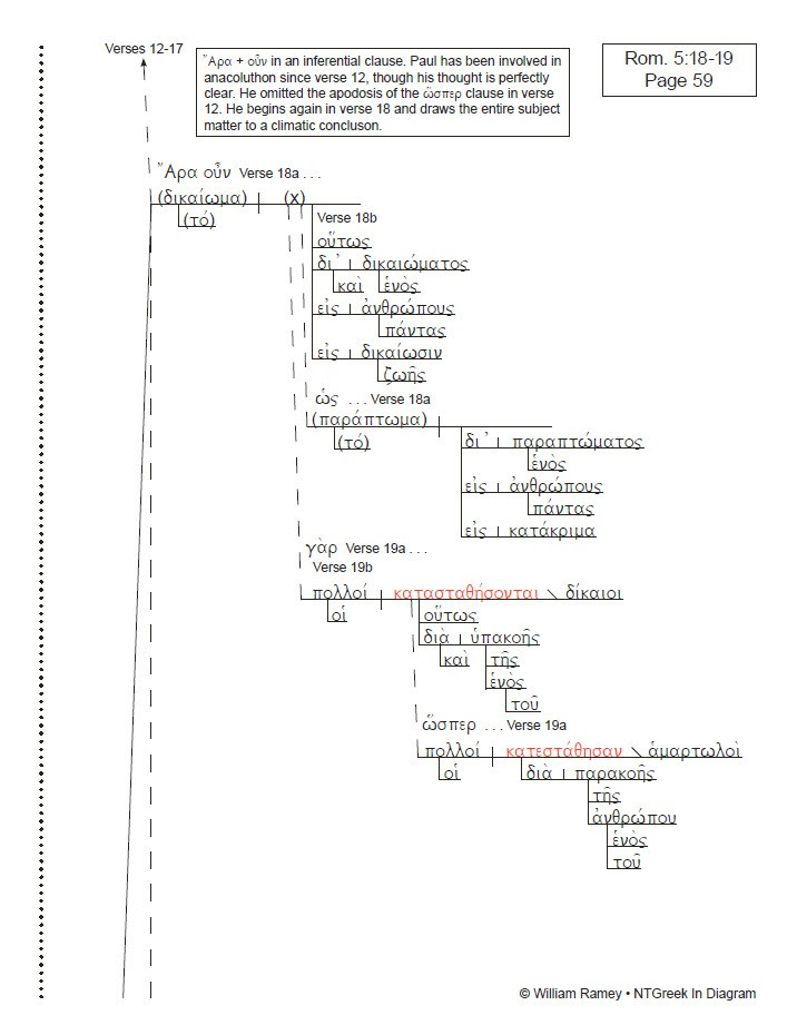 ephesians 2 1-10 macarthur pdf