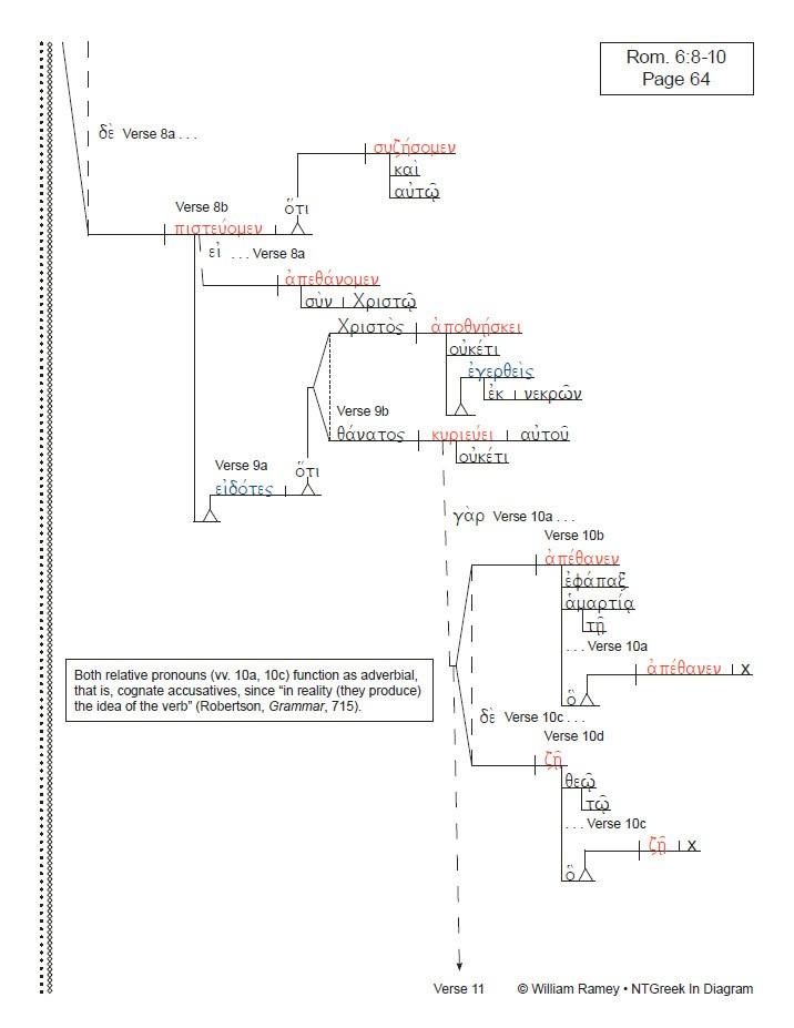 Romans And Galatians