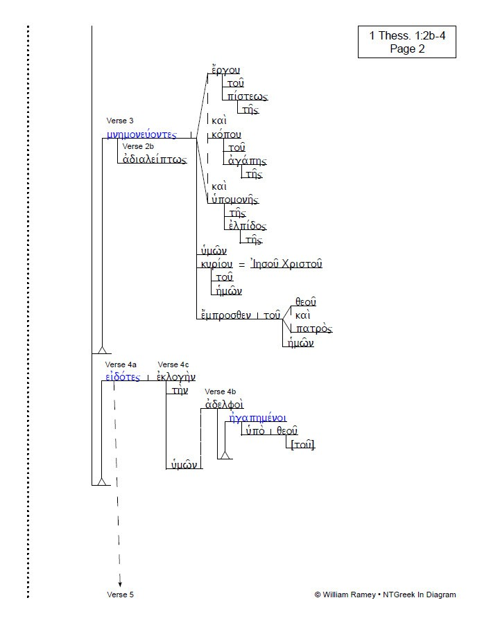 Romans 8 block diagram data wiring diagrams romans 8 block diagram house wiring diagram symbols u2022 rh mollusksurfshopnyc com roman republic roman politican swarovskicordoba Gallery